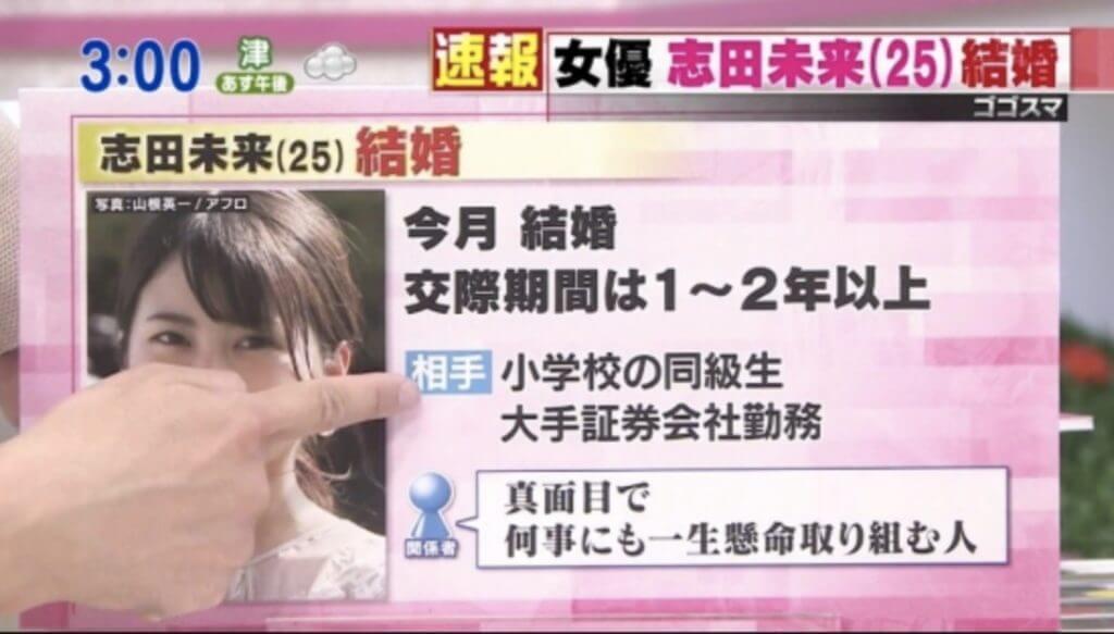 志田未来、結婚相手、職業