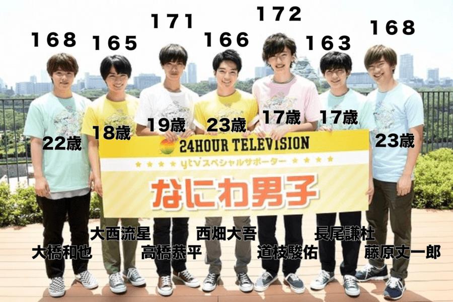 なにわ男子の身長と年齢と名前一覧
