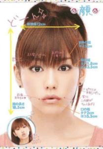 桐谷美玲、小顔
