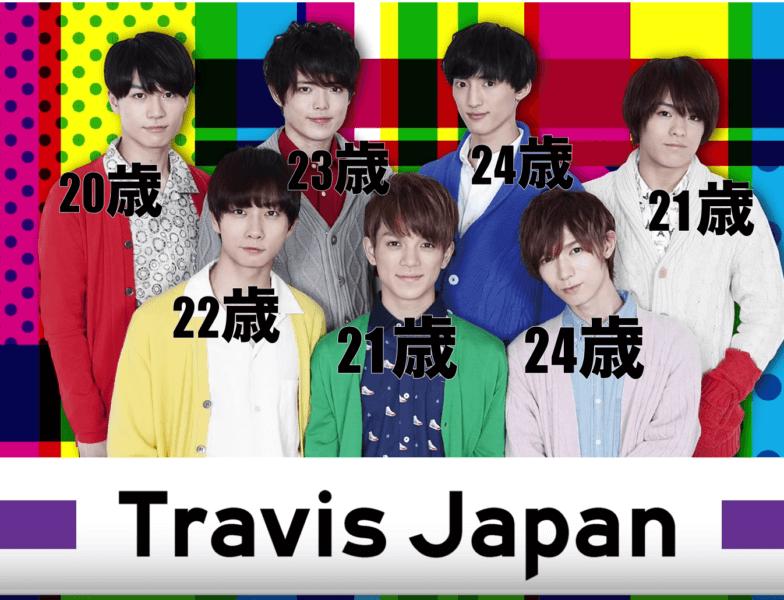 Travisjapanのメンバーの年齢を顔画像とともにいっきにまとめました。