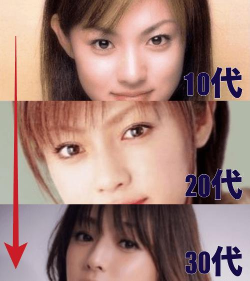 深田恭子の鼻筋の変化画像