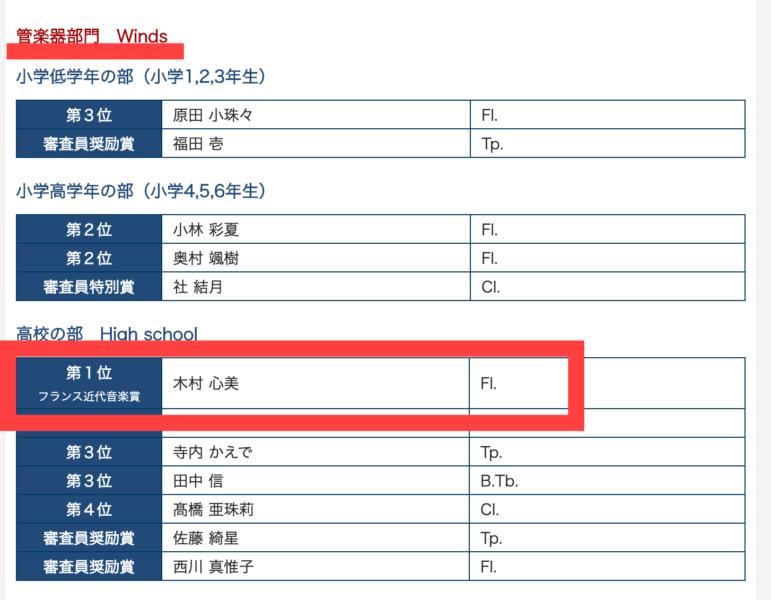 日本奏楽コンクール管楽器部門1位