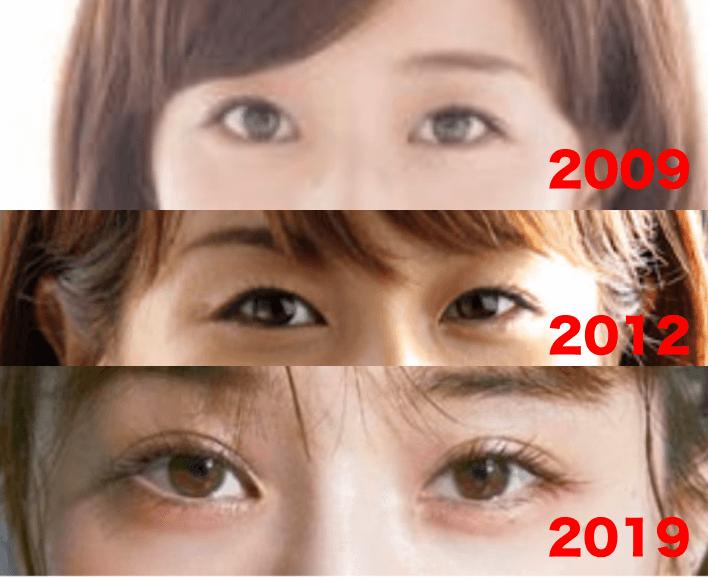 田中みな実の目を昔と現在で比較した画像