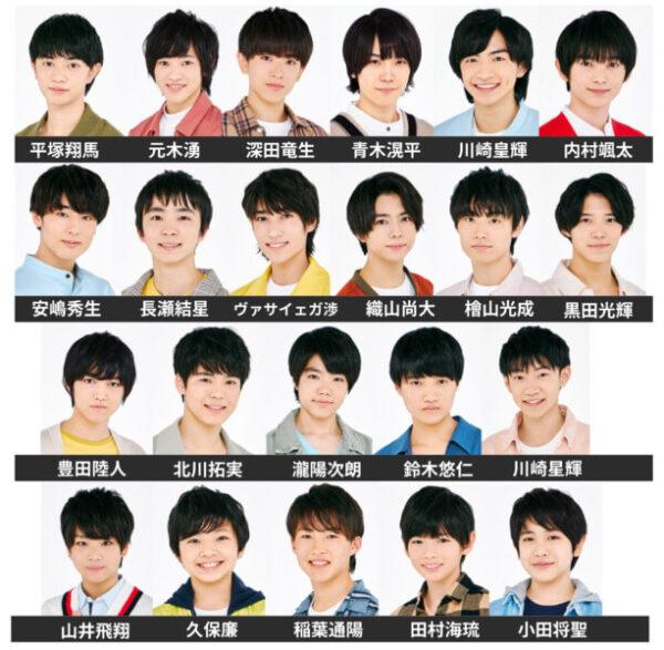 少年忍者メンバー全員の顔画像と名前をまとめ