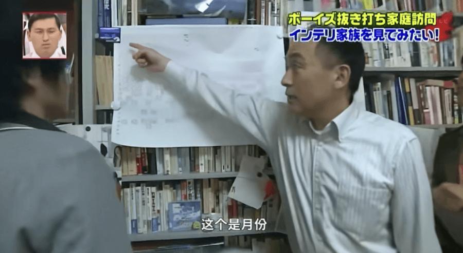 父親が熱心に勉強に関わっていた