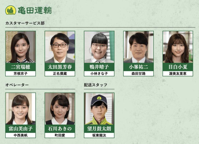 亀田運輸・東京支社